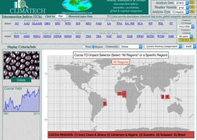 Choose Your Favorite Commodity--Get Long Range Crop Yields and Weather Forecasts