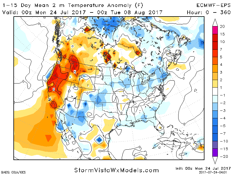 Temperature, anomaly, model, euro