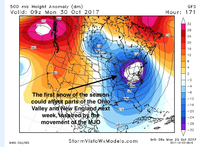 forecast, model, European