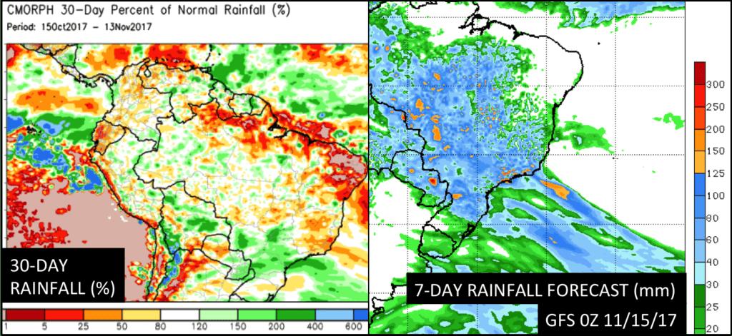 rainfall, corn, futures,