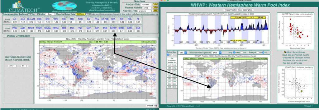 whwp, climatech, argentina, rainfall,
