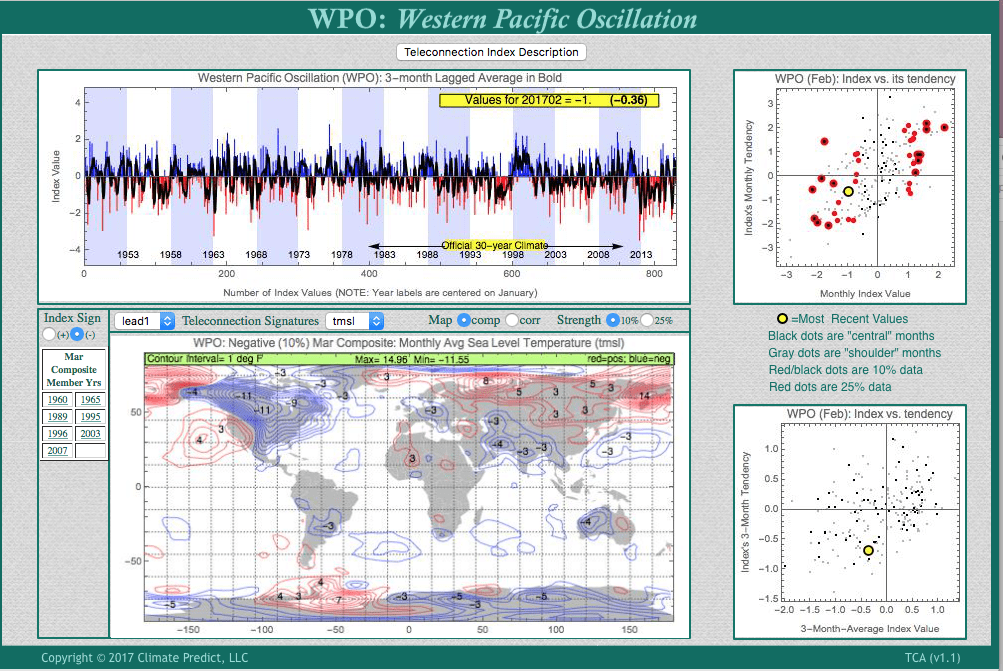 Climatech, Natural Gas, WPO Index. Some Increasing Snows Coming For the Eastern U.S.? Northeaster on the 14th?