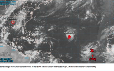 Hurricane Florence, Climatech and possible implications for commodities