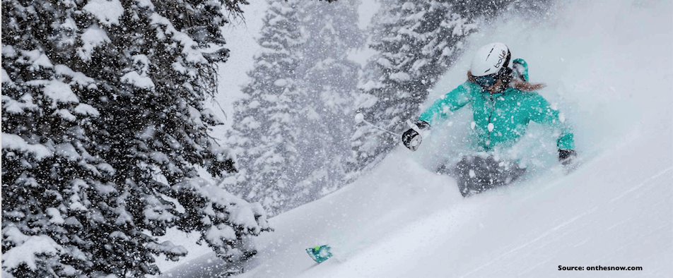 Angular Momentum–What is it? Why a weak El Nino signal eased the N. Brazil drought and brought tons of snow to western U.S. ski areas