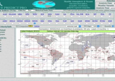 Correlations of Global Weather Patterns To Teleconnections
