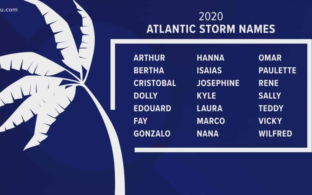 2020 Hurricane Names for the Atlantic