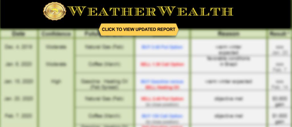 Weather wealth spreadsheet