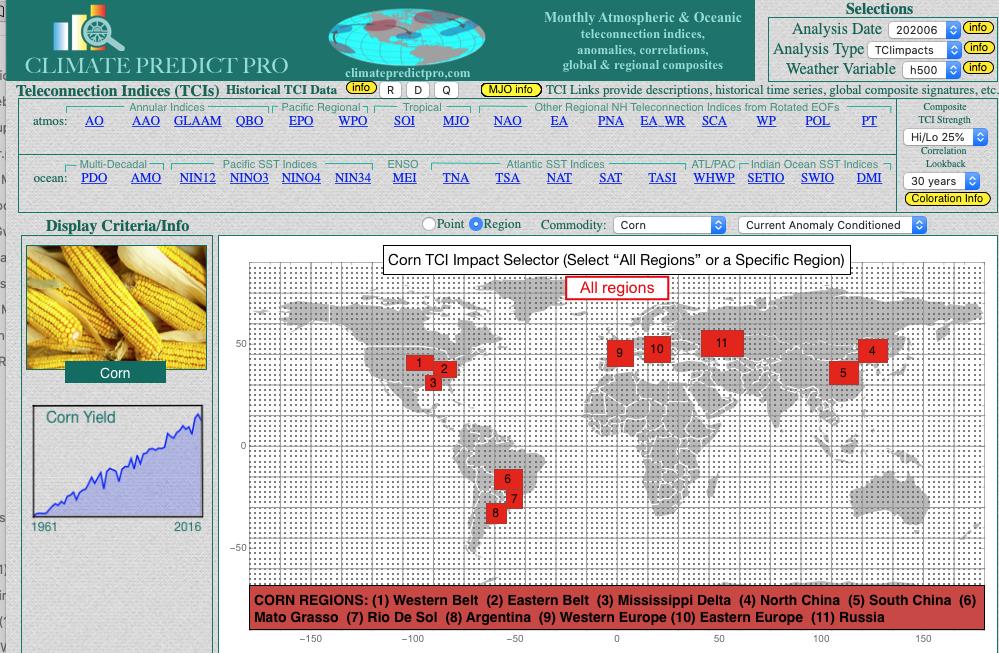Climate predict corn weather.