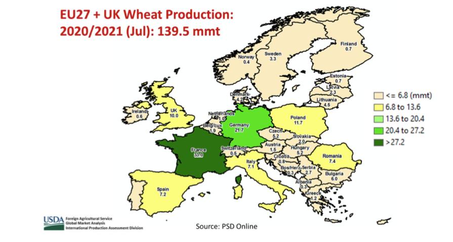 EU and UK wheat production 2020-21
