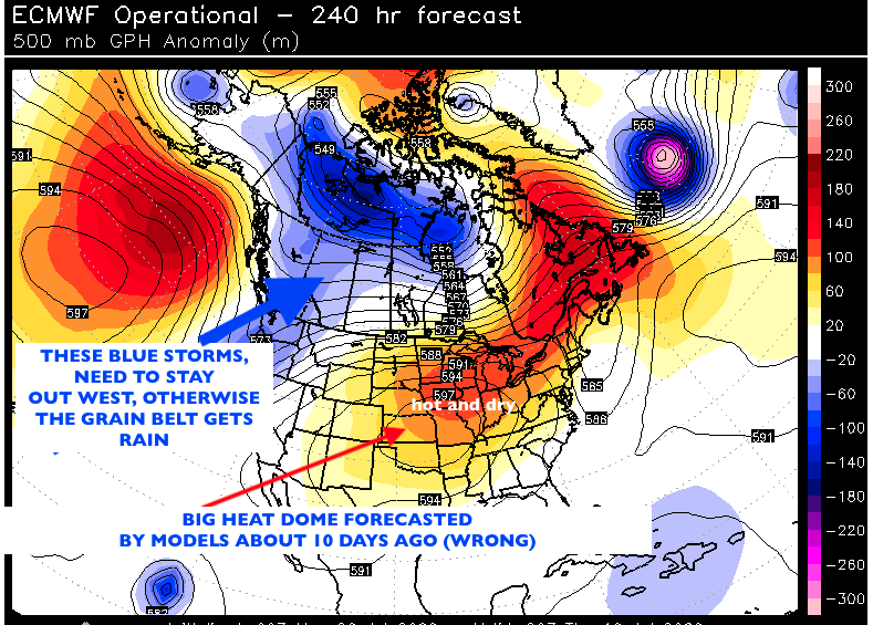 Heat dome forecast by models ten days ago, wrongly.