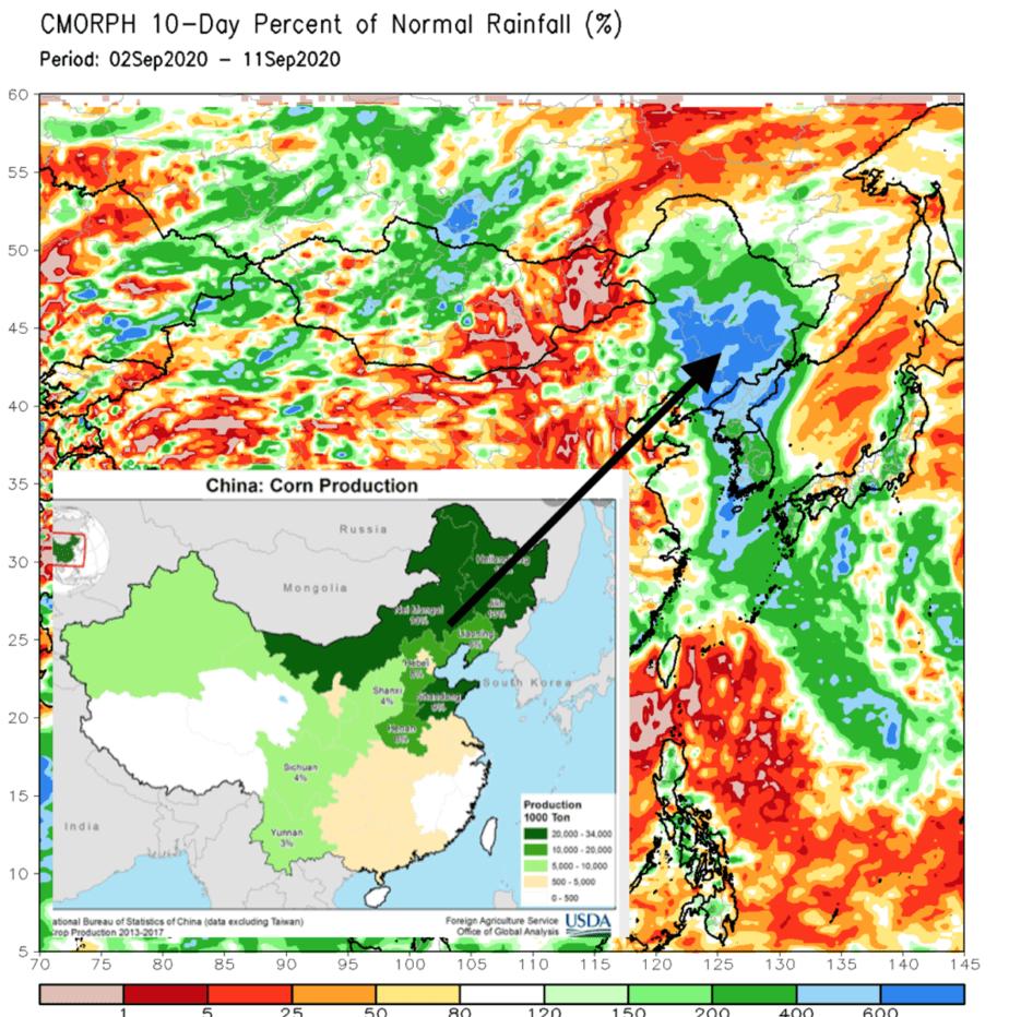 Rainfall in China