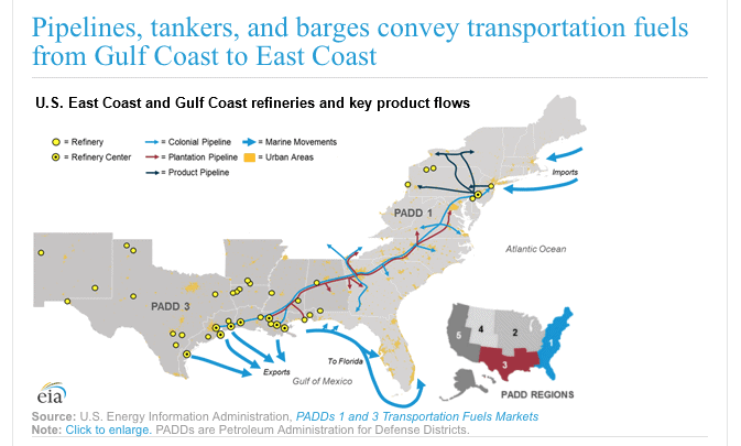 Fuel transport impacted by storms