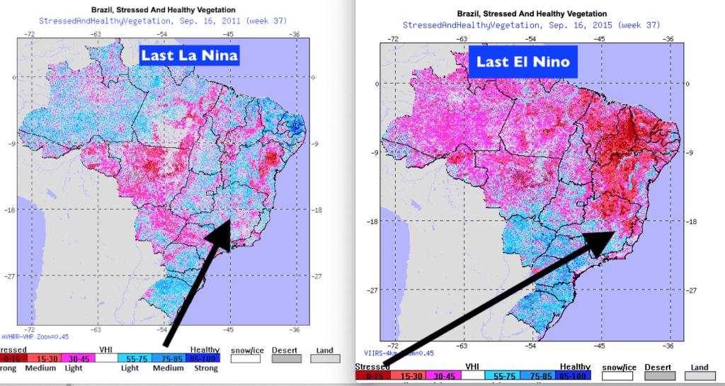 La Nina and El Nino in Brazl.