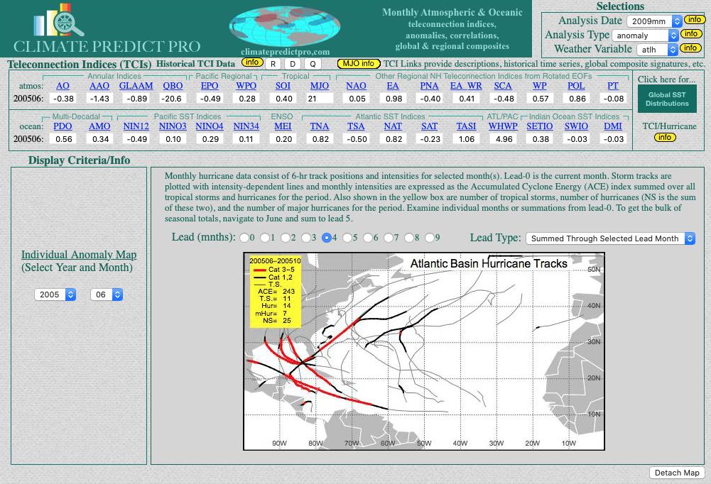 2005 hurricanes
