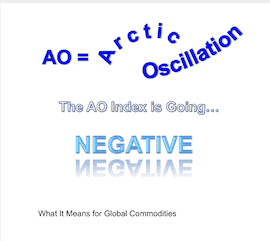 The Arctic Oscillation Index. What Is It And How Does It Shape Our Fall/Winter Weather?
