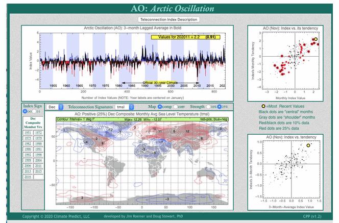 arctic, melt, ice, snow
