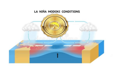La niña Modoki: What is it? plains wheat, midwest drought to break, weather spider, and much more