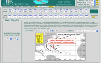 climatic factors affecting the 2021 Atlantic/gulf hurricane season